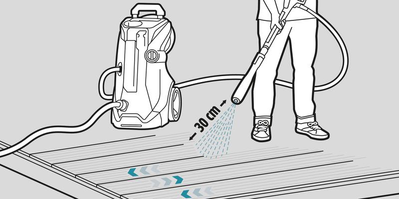 步骤四:冲洗庭院