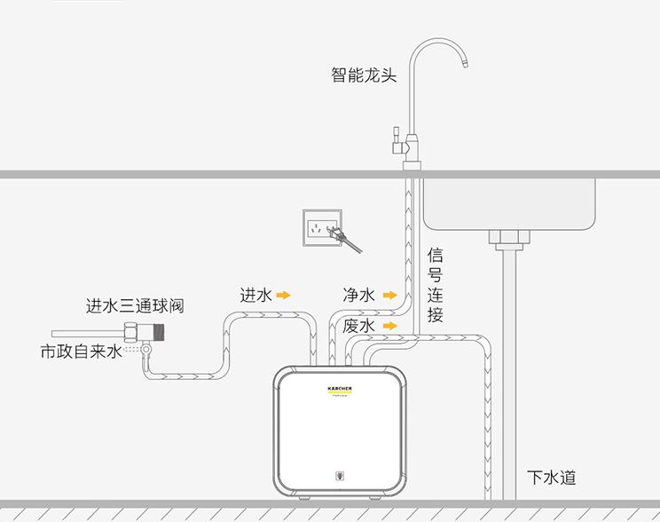 卡赫净水器800G,净水新旗舰震撼众测!